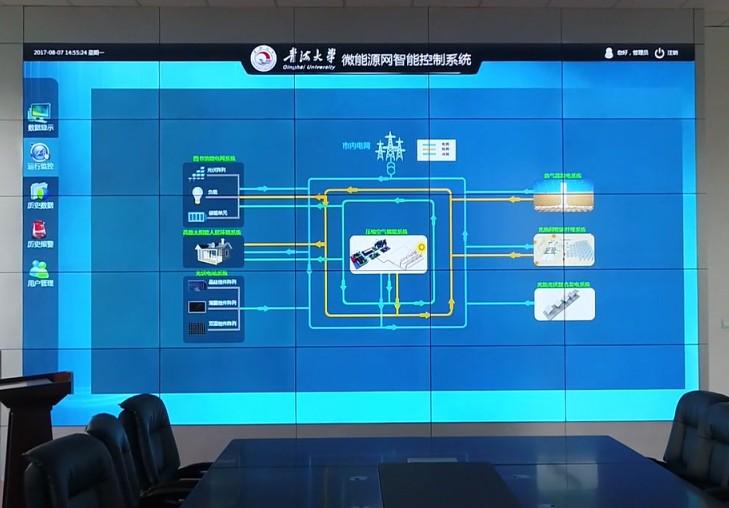 智慧能源智能控制集成